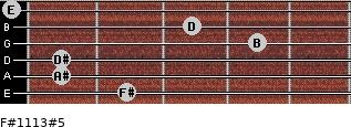 F#11/13#5 for guitar on frets 2, 1, 1, 4, 3, 0