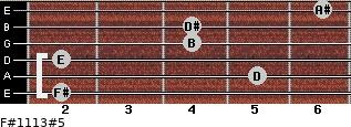F#11/13#5 for guitar on frets 2, 5, 2, 4, 4, 6