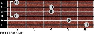 F#11/13#5/A# for guitar on frets 6, 5, 2, 4, 4, 2