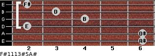 F#11/13#5/A# for guitar on frets 6, 6, 2, 4, 3, 2
