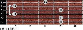 F#11/13#5/B for guitar on frets 7, 7, 4, 7, 4, 6