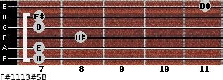 F#11/13#5/B for guitar on frets 7, 7, 8, 7, 7, 11