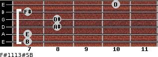 F#11/13#5/B for guitar on frets 7, 7, 8, 8, 7, 10