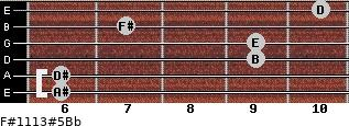 F#11/13#5/Bb for guitar on frets 6, 6, 9, 9, 7, 10