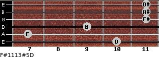 F#11/13#5/D for guitar on frets 10, 7, 9, 11, 11, 11