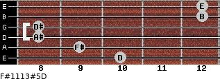 F#11/13#5/D for guitar on frets 10, 9, 8, 8, 12, 12