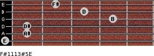 F#11/13#5/E for guitar on frets 0, 1, 1, 4, 3, 2