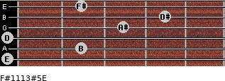 F#11/13#5/E for guitar on frets 0, 2, 0, 3, 4, 2
