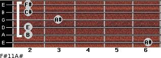 F#11/A# for guitar on frets 6, 2, 2, 3, 2, 2