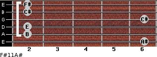 F#11/A# for guitar on frets 6, 2, 2, 6, 2, 2