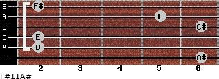 F#11/A# for guitar on frets 6, 2, 2, 6, 5, 2