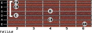 F#11/A# for guitar on frets 6, 4, 2, 4, 2, 2