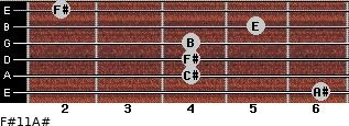 F#11/A# for guitar on frets 6, 4, 4, 4, 5, 2