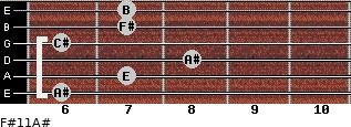 F#11/A# for guitar on frets 6, 7, 8, 6, 7, 7