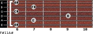 F#11/A# for guitar on frets 6, 7, 9, 6, 7, 6