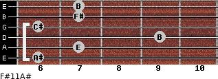 F#11/A# for guitar on frets 6, 7, 9, 6, 7, 7