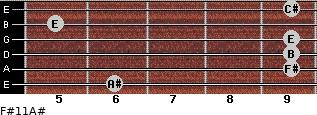 F#11/A# for guitar on frets 6, 9, 9, 9, 5, 9