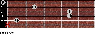 F#11/A# for guitar on frets x, 1, 4, 4, 2, 0