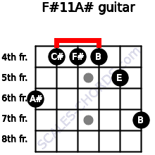 F#11/A# for guitar on frets 6, 4, 4, 4, 5, 7
