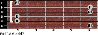 F#11/A# add(7) for guitar on frets 6, 2, 2, 6, 6, 2