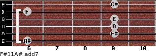 F#11/A# add(7) for guitar on frets 6, 9, 9, 9, 6, 9