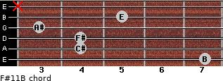 F#11/B for guitar on frets 7, 4, 4, 3, 5, x