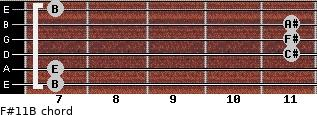 F#11/B for guitar on frets 7, 7, 11, 11, 11, 7