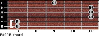 F#11/B for guitar on frets 7, 7, 11, 11, 11, 9
