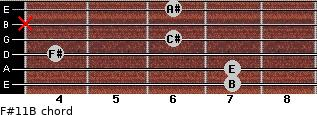 F#11/B for guitar on frets 7, 7, 4, 6, x, 6