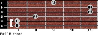 F#11/B for guitar on frets 7, 7, 8, 11, 11, 9