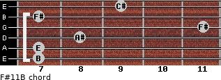 F#11/B for guitar on frets 7, 7, 8, 11, 7, 9