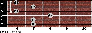 F#11/B for guitar on frets 7, 7, 8, 6, 7, 6