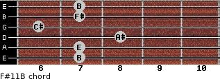 F#11/B for guitar on frets 7, 7, 8, 6, 7, 7