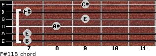 F#11/B for guitar on frets 7, 7, 8, 9, 7, 9