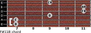 F#11/B for guitar on frets 7, 7, 9, 11, 11, 9