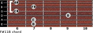 F#11/B for guitar on frets 7, 7, 9, 6, 7, 6