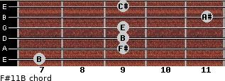 F#11/B for guitar on frets 7, 9, 9, 9, 11, 9