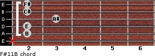 F#11/B for guitar on frets x, 2, 2, 3, 2, 2