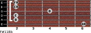 F#11/Bb for guitar on frets 6, 2, 2, 4, 2, 2
