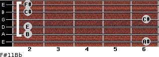 F#11/Bb for guitar on frets 6, 2, 2, 6, 2, 2