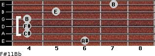 F#11/Bb for guitar on frets 6, 4, 4, 4, 5, 7