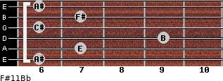 F#11/Bb for guitar on frets 6, 7, 9, 6, 7, 6