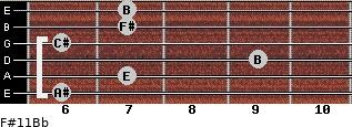 F#11/Bb for guitar on frets 6, 7, 9, 6, 7, 7