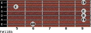 F#11/Bb for guitar on frets 6, 9, 9, 9, 5, 9