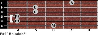 F#11/Bb add(b5) guitar chord
