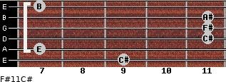 F#11/C# for guitar on frets 9, 7, 11, 11, 11, 7