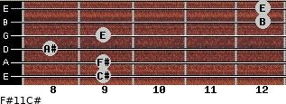 F#11/C# for guitar on frets 9, 9, 8, 9, 12, 12