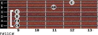 F#11/C# for guitar on frets 9, 9, 9, 9, 11, 12