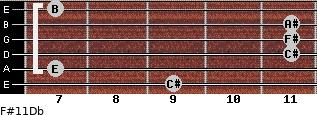 F#11/Db for guitar on frets 9, 7, 11, 11, 11, 7