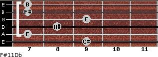 F#11/Db for guitar on frets 9, 7, 8, 9, 7, 7
